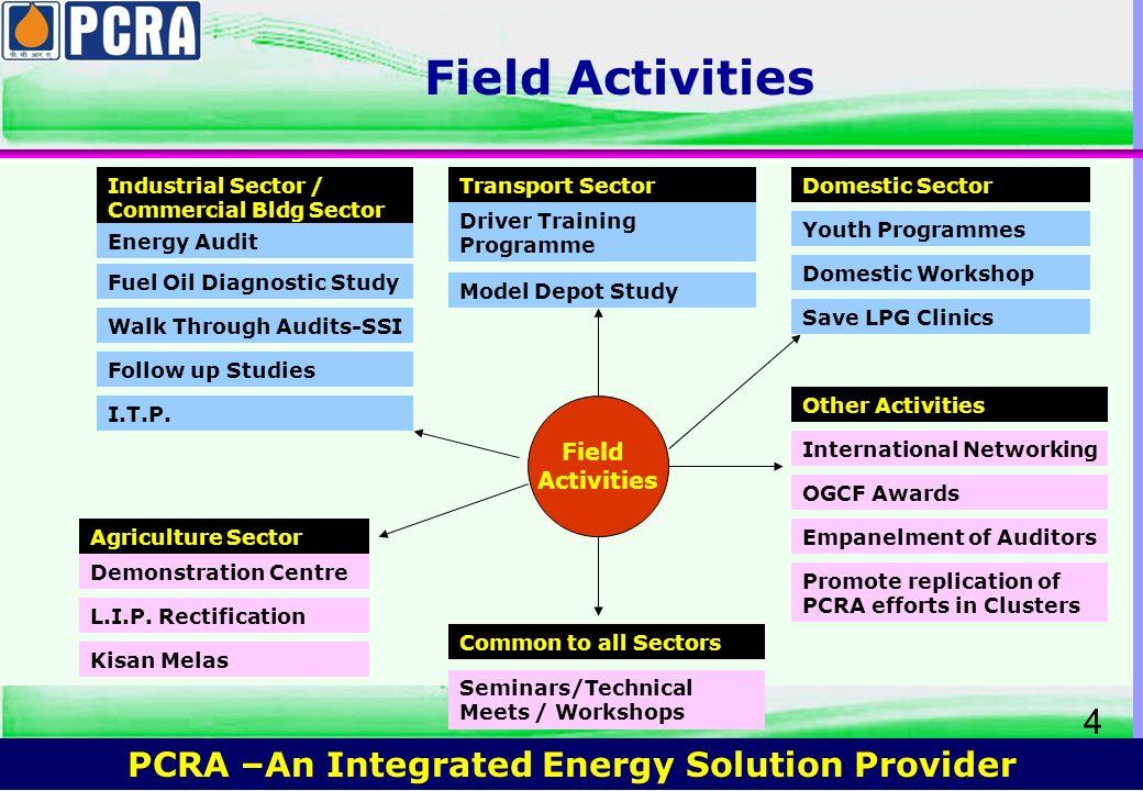 Field Activities Field Activities