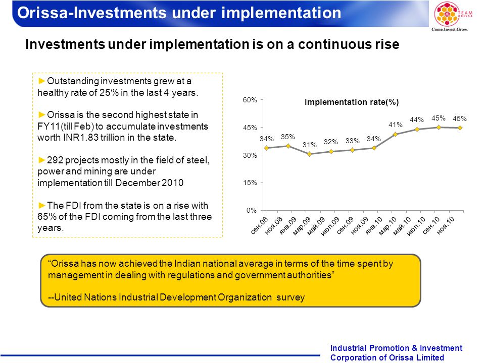 Orissa-Investments under implementation