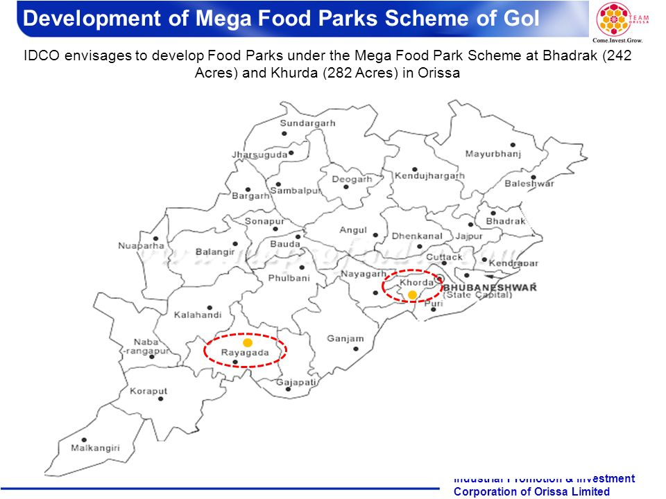 Development of Mega Food Parks Scheme of GoI