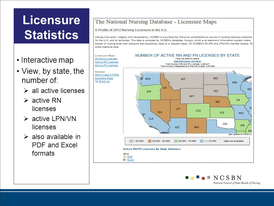 Licensure Statistics Interactive map View, by state, the number of: