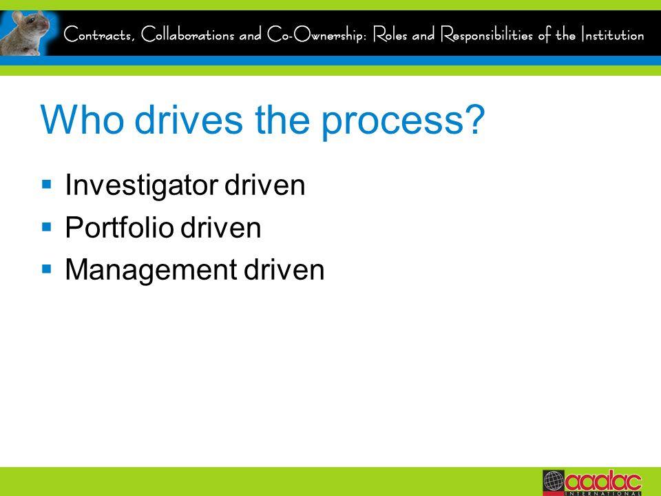 Who drives the process Investigator driven Portfolio driven