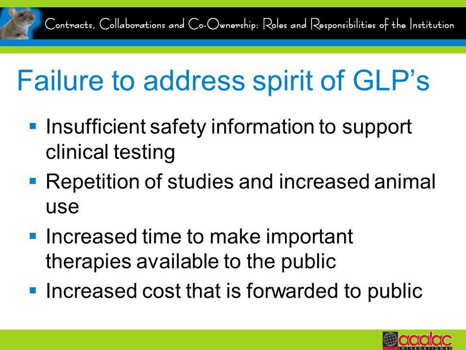 Failure to address spirit of GLP's