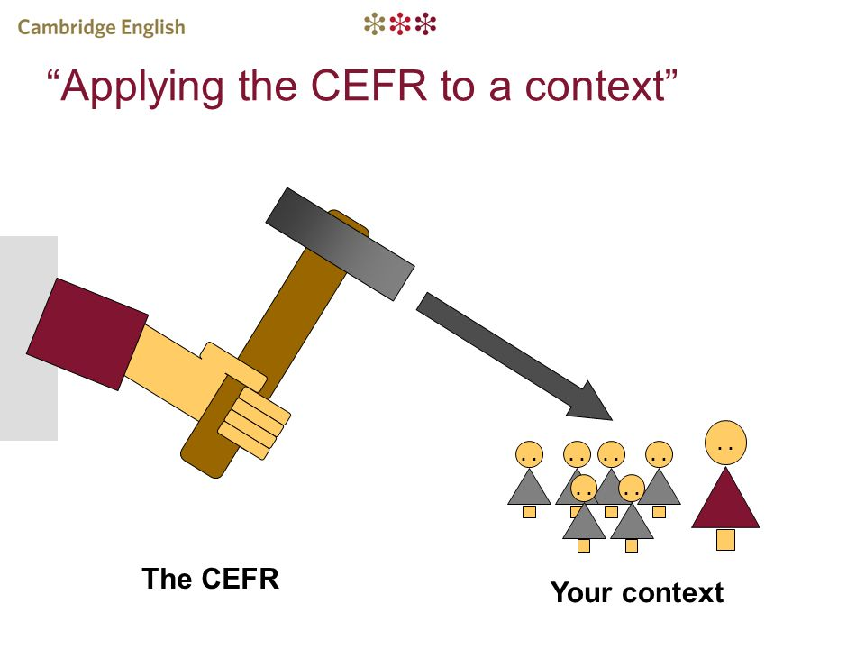 Applying the CEFR to a context