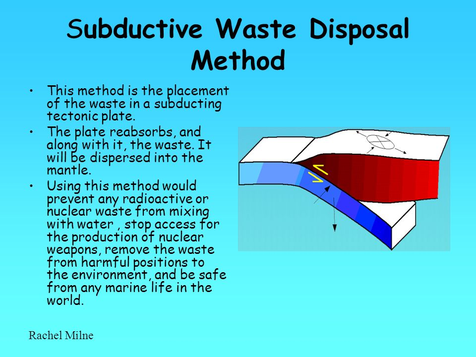A solution to the problem of nuclear waste disposal