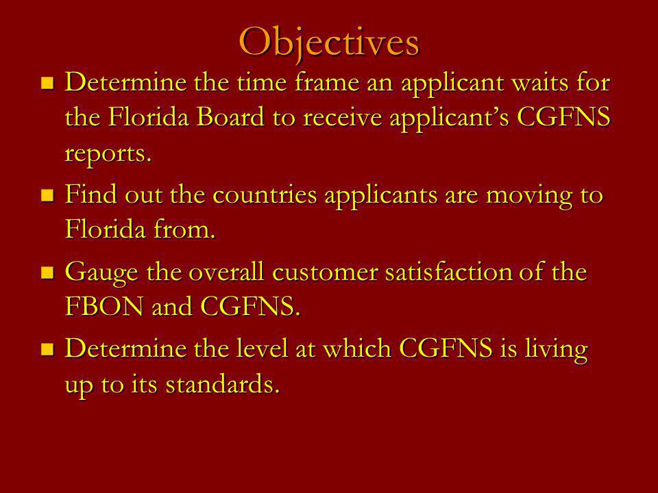 Objectives Determine the time frame an applicant waits for the Florida Board to receive applicant's CGFNS reports.
