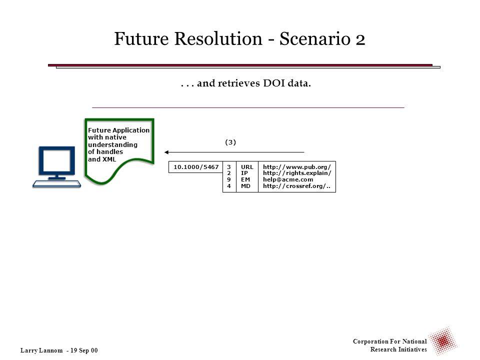 Future Resolution - Scenario 2