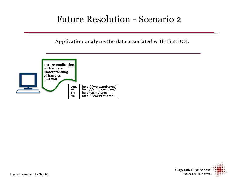 Application analyzes the data associated with that DOI.