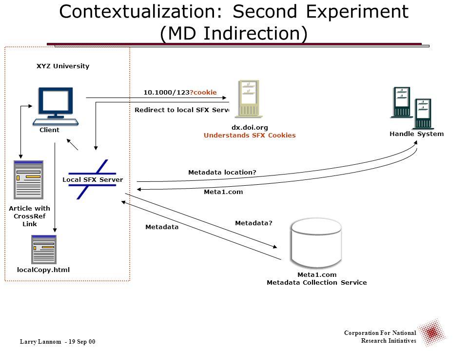 Understands SFX Cookies Metadata Collection Service