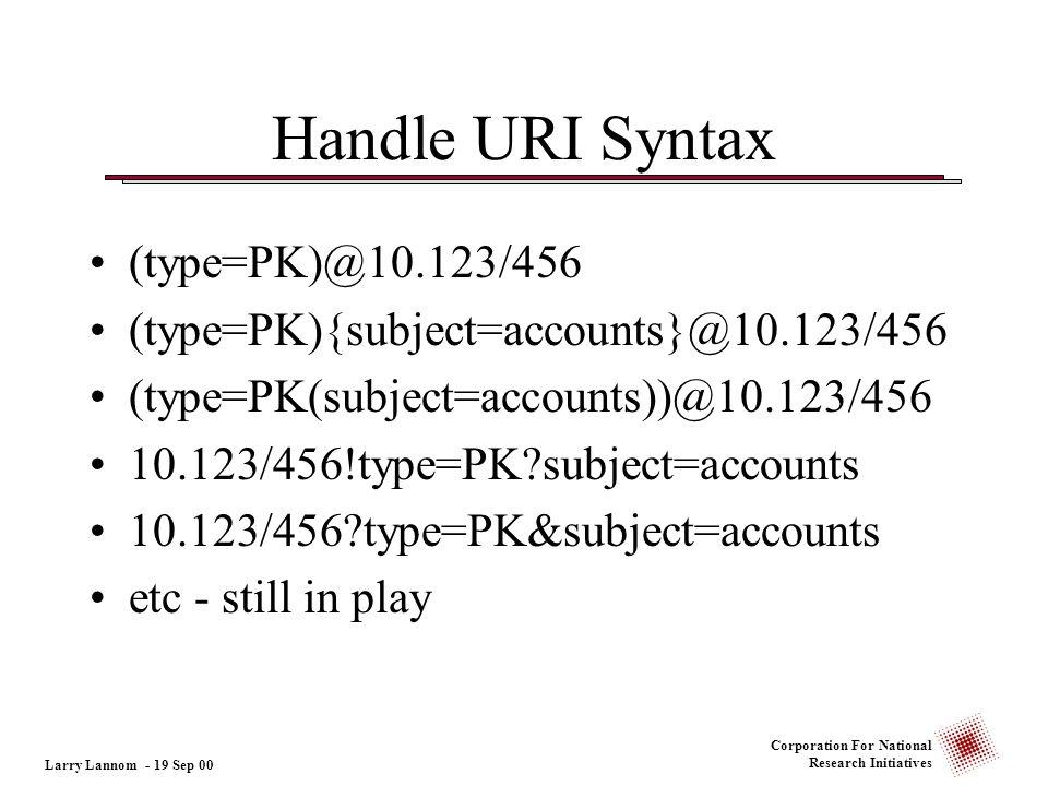 Handle URI Syntax (type=PK)@10.123/456