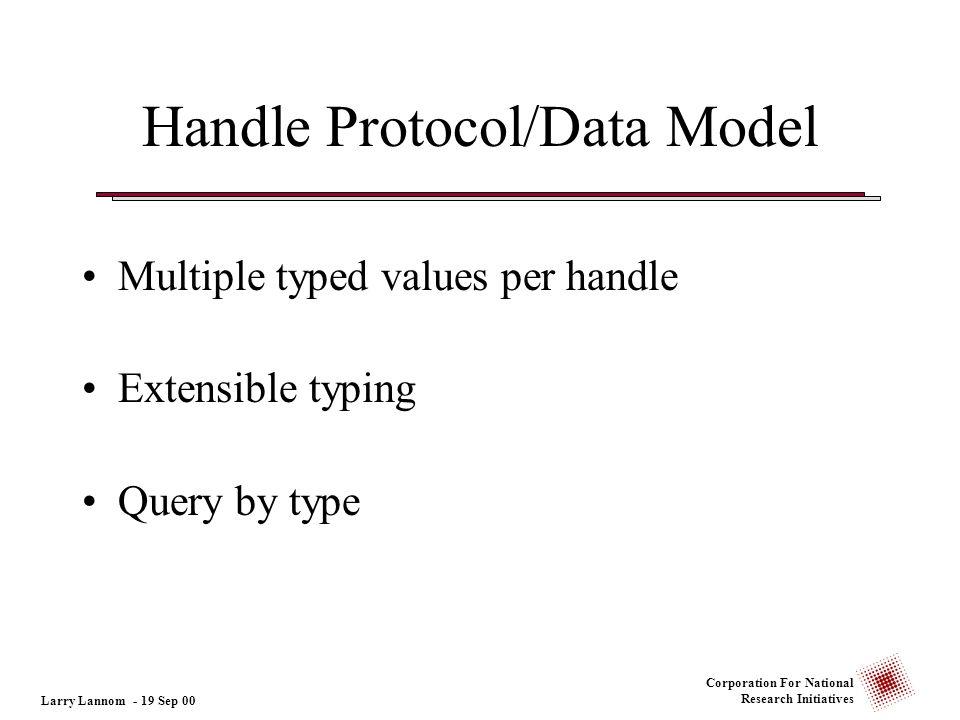 Handle Protocol/Data Model