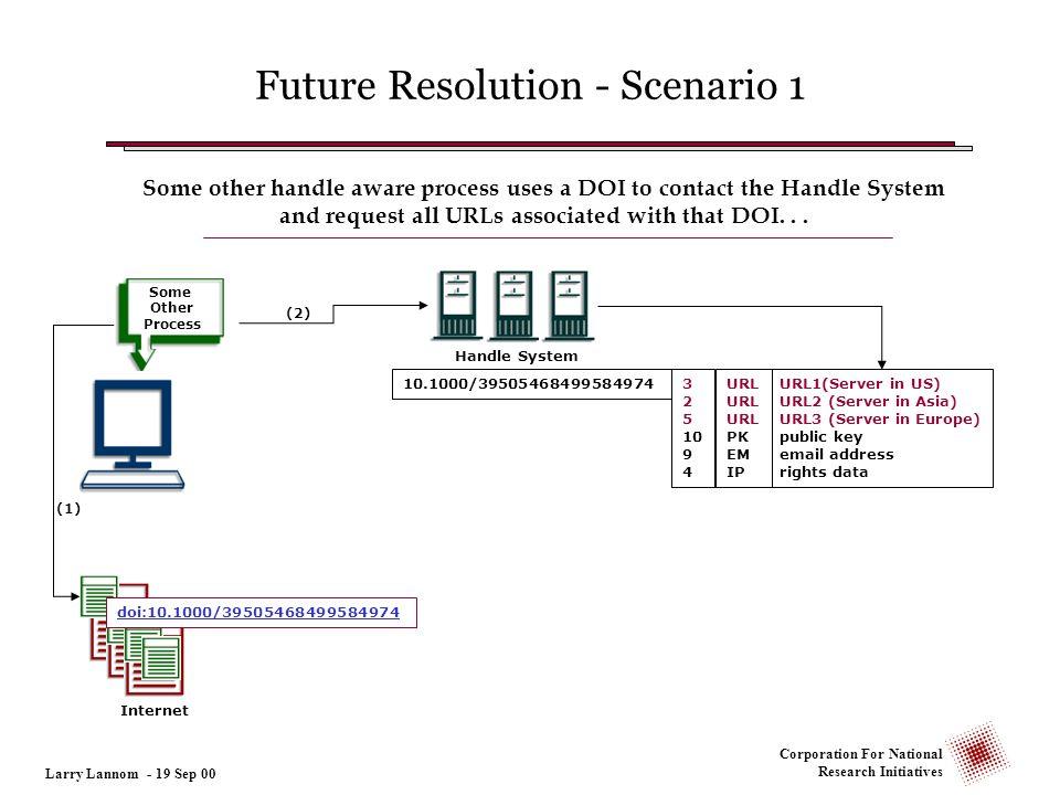 Future Resolution - Scenario 1