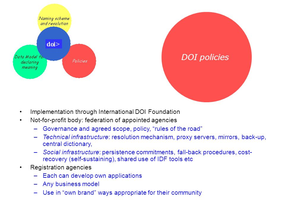 DOI policies Implementation through International DOI Foundation