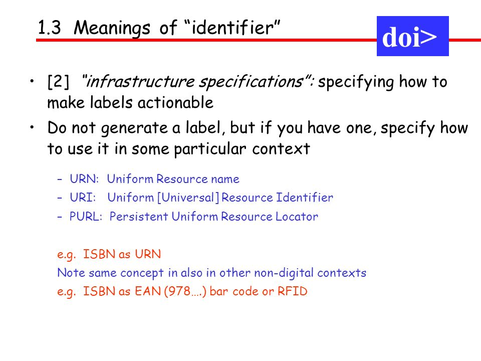 doi> doi> 1.3 Meanings of identifier