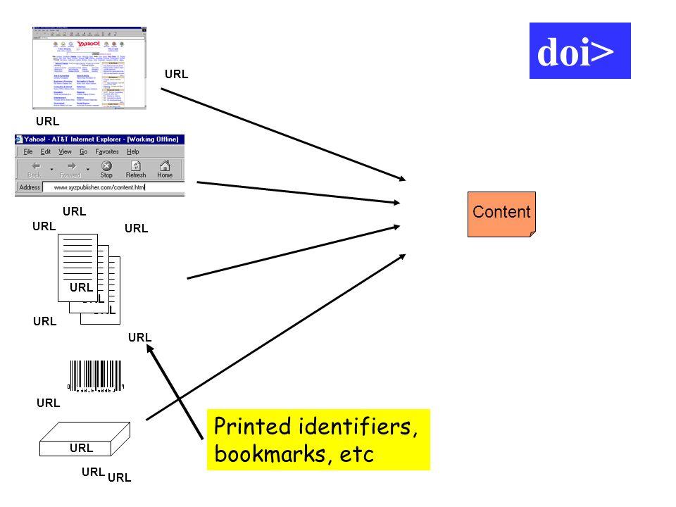 doi> Printed identifiers, bookmarks, etc Content URL URL URL URL