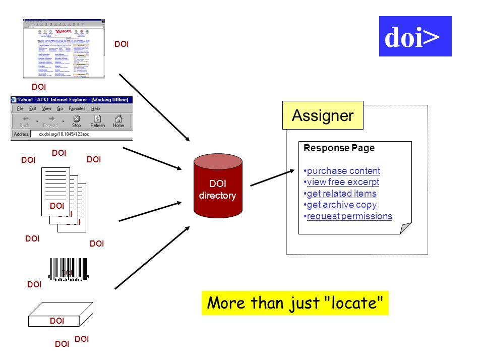 doi> doi> doi> Assigner Assigner More than just locate