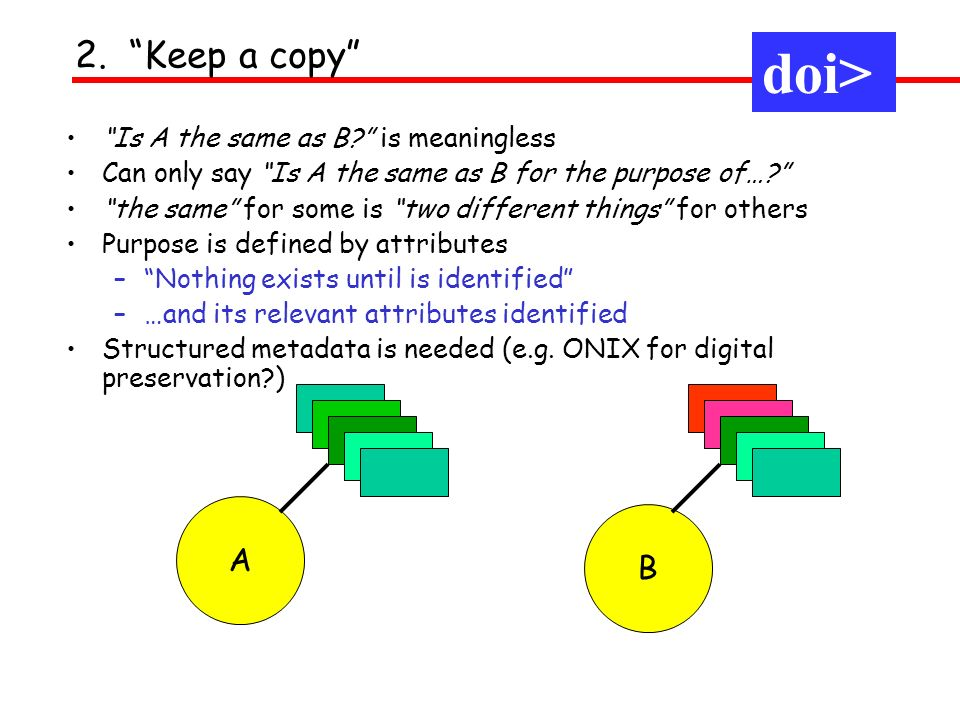 doi> doi> doi> 2. Keep a copy A B