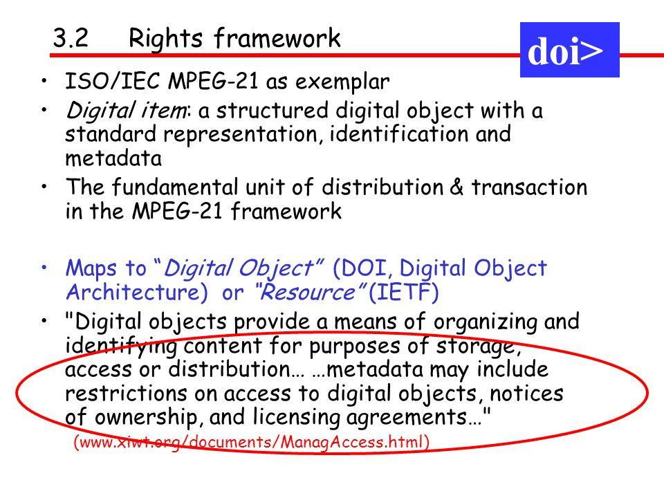doi> 3.2 Rights framework ISO/IEC MPEG-21 as exemplar