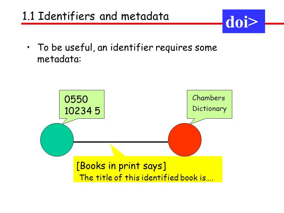 doi> 1.1 Identifiers and metadata