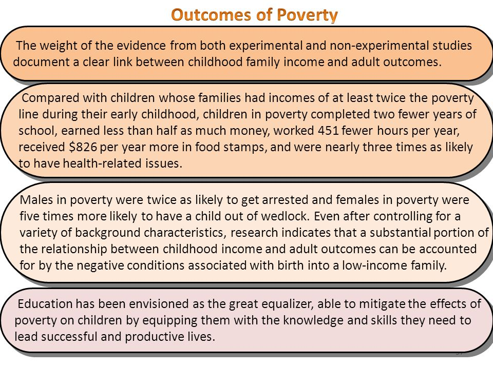 the great impact of poverty to educational achievement Effects of poverty on education considers the impact of poverty on academic achievement course content includes effective ways teachers may empower students to overcome the barriers to learning that results from enduring the impact of poverty.