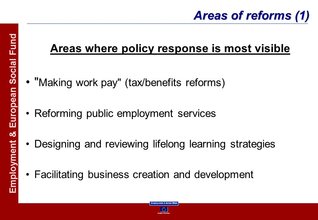 Areas where policy response is most visible
