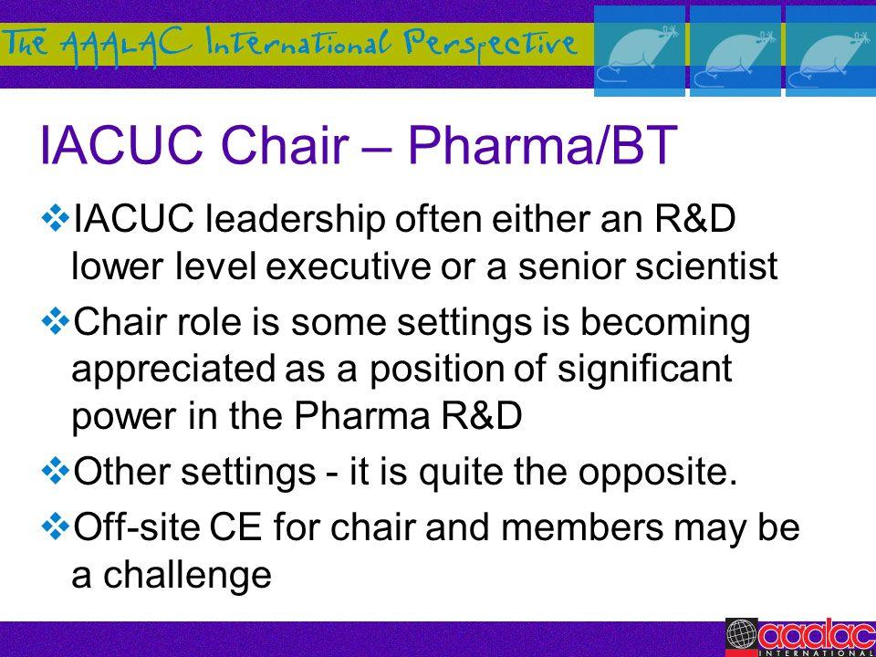 IACUC Chair – Pharma/BT