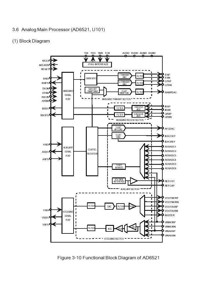 Fine Bbb Search Tiny 2 Wire Humbucker Square 3 Coil Pickup Telecaster 3 Way Switch Wiring Young Bulldog Security Remote Starter Installation BlueDimarzio 5 Way Switch Figure 3 1 Block Diagram Of SI Ppt Download