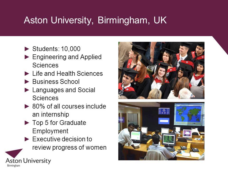 Aston University, Birmingham, UK