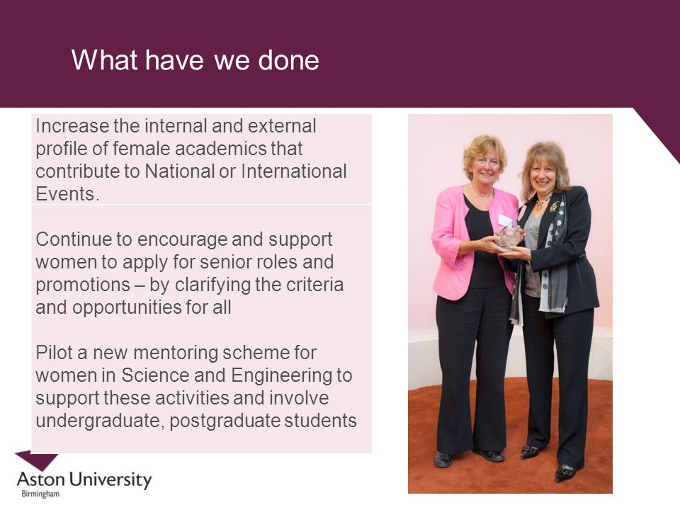 What have we done Increase the internal and external profile of female academics that contribute to National or International Events.