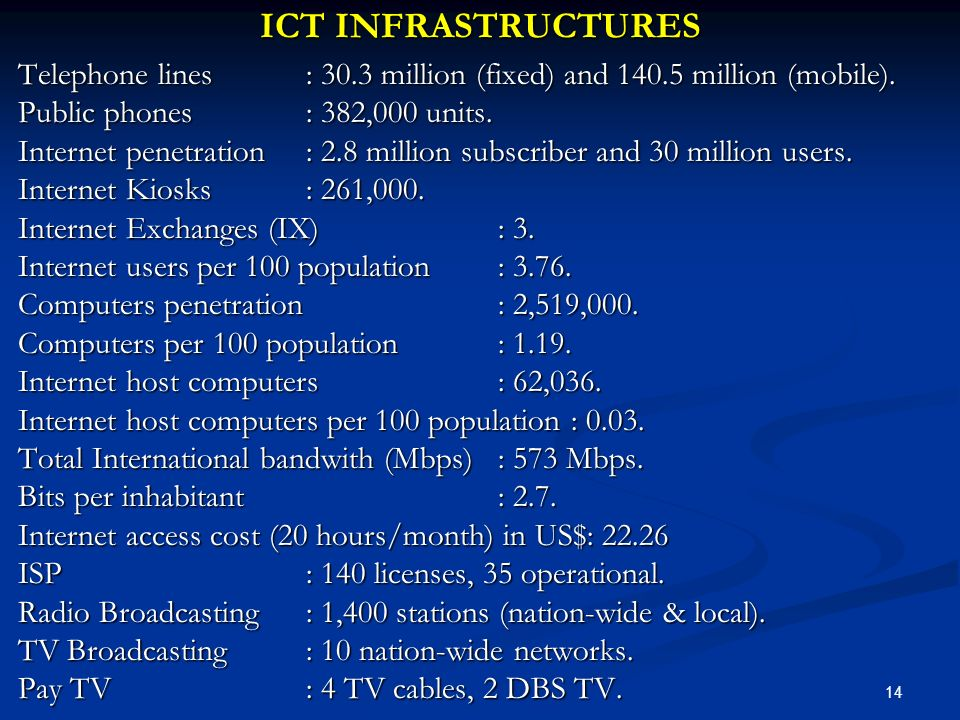 ICT INFRASTRUCTURES Telephone lines : 30.3 million (fixed) and 140.5 million (mobile). Public phones : 382,000 units.