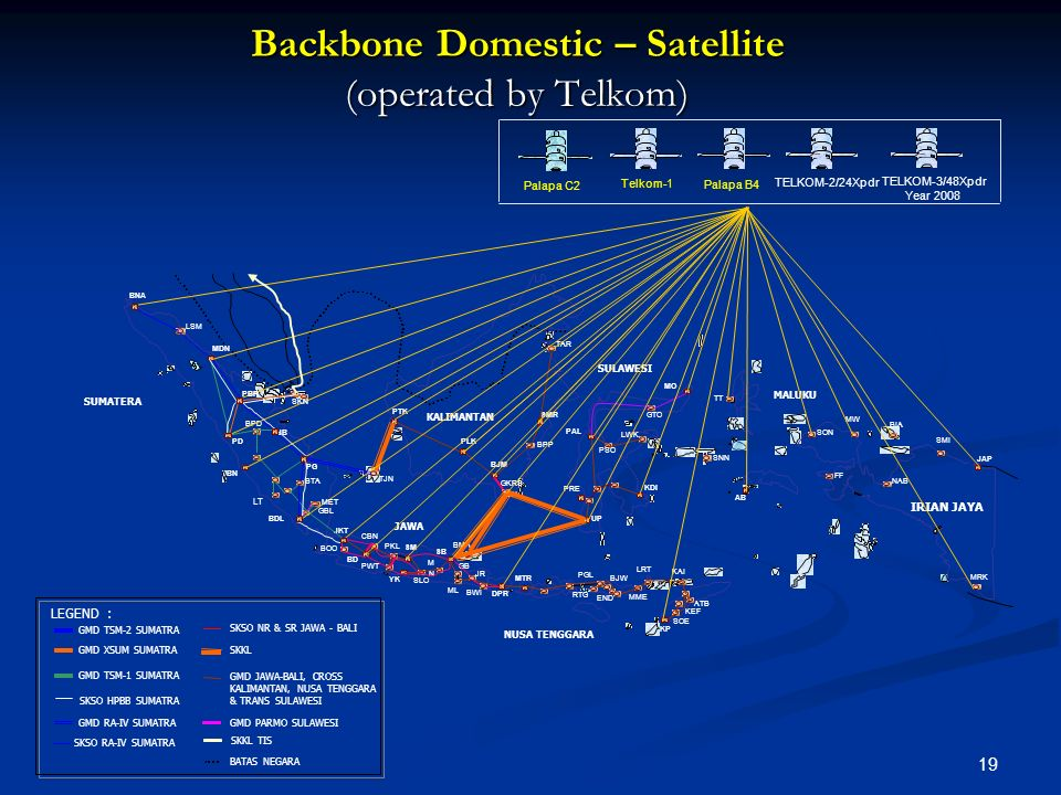 Backbone Domestic – Satellite (operated by Telkom)