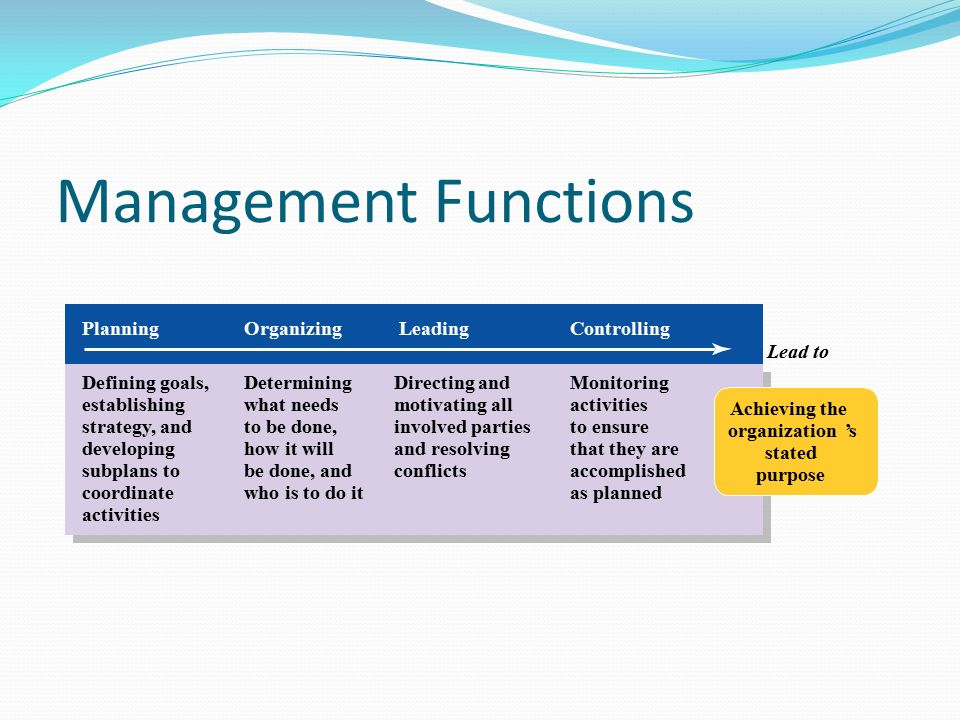 Management Functions Planning Organizing Leading Controlling Lead to
