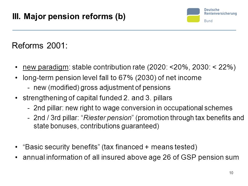 III. Major pension reforms (b)