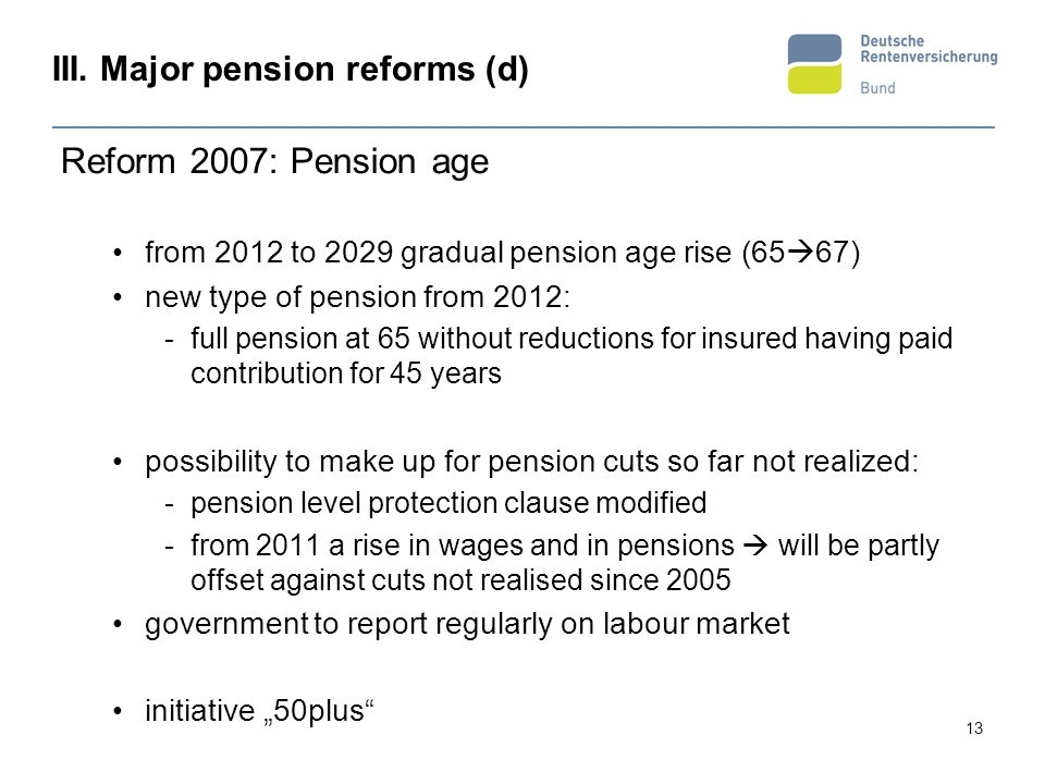 III. Major pension reforms (d)