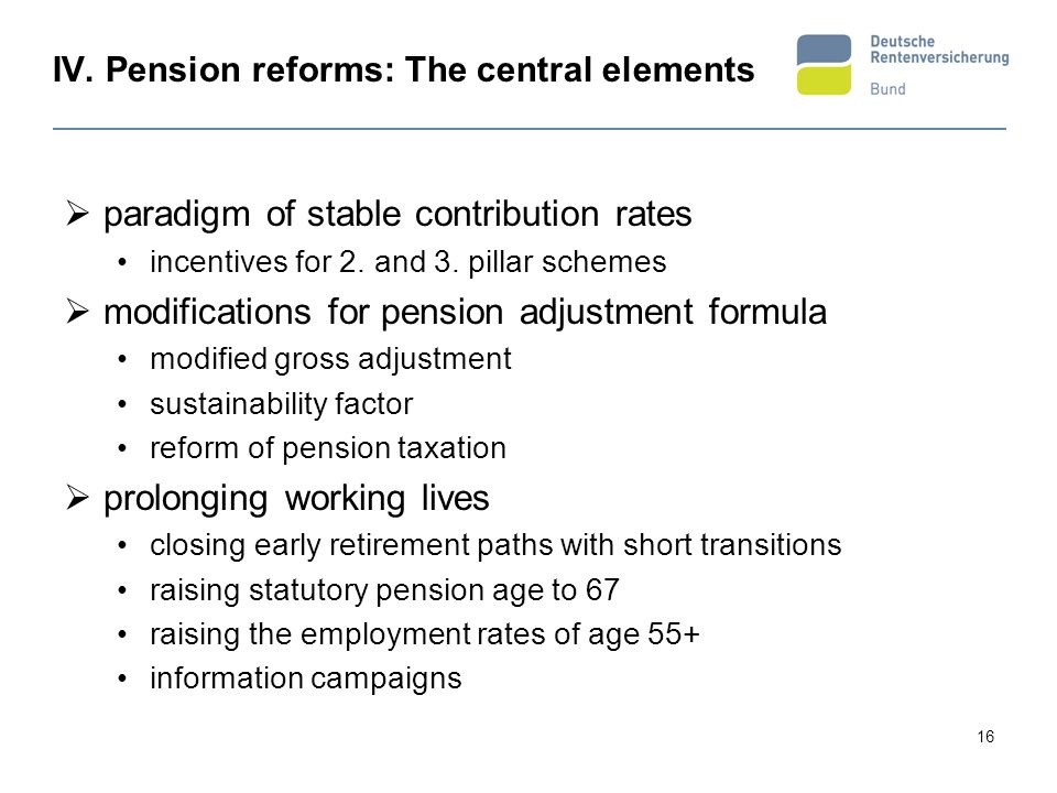 IV. Pension reforms: The central elements