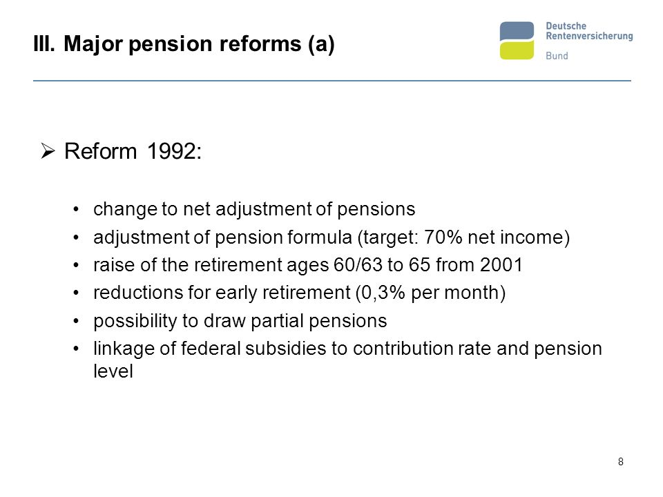 III. Major pension reforms (a)