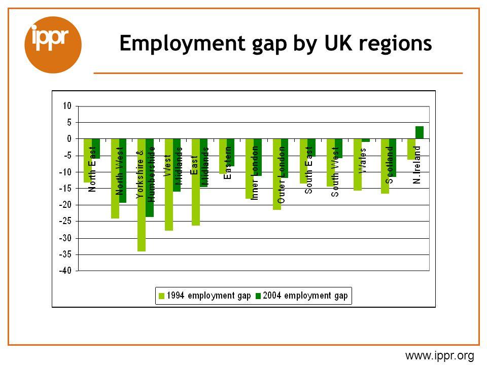 Employment gap by UK regions