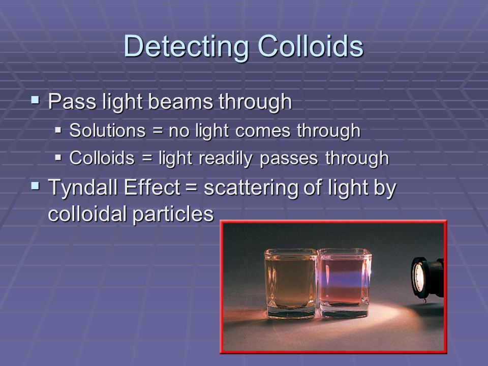 Detecting Colloids Pass light beams through