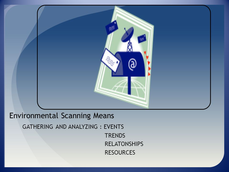 Environmental Scanning Means