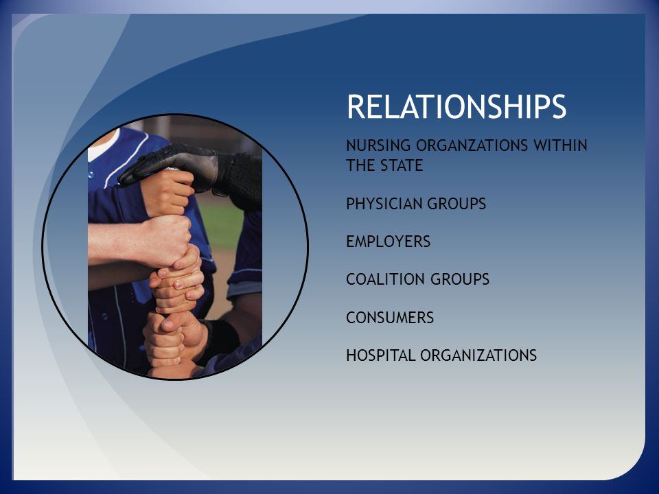 RELATIONSHIPS NURSING ORGANZATIONS WITHIN THE STATE PHYSICIAN GROUPS