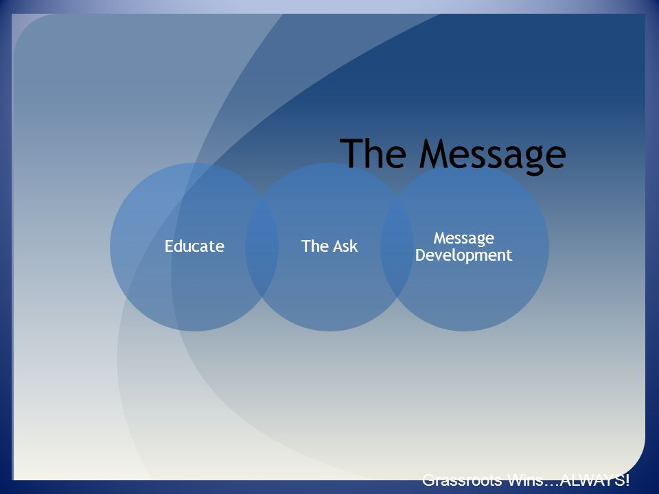 The Message Grassroots Wins…ALWAYS! Educate The Ask