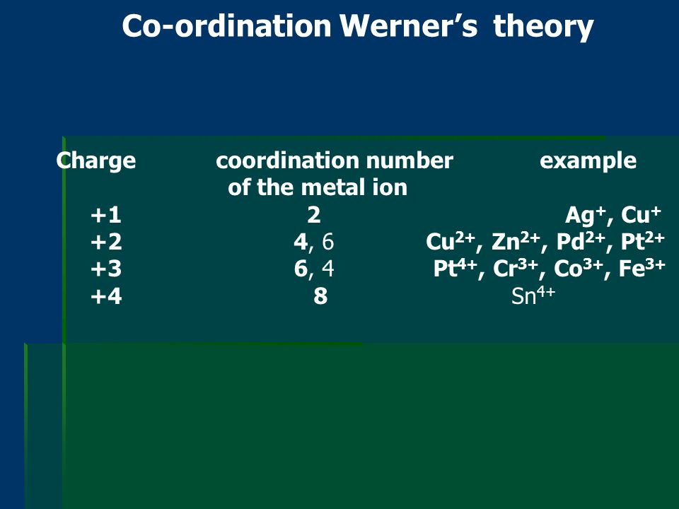 alfred werner's coordination theory Werner's theory: alfred wernera swiss chemist put forward a theory to explain the formation of complex compounds it was the first successful explanation,became.