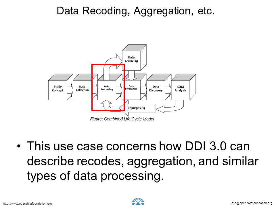 Data Recoding, Aggregation, etc.