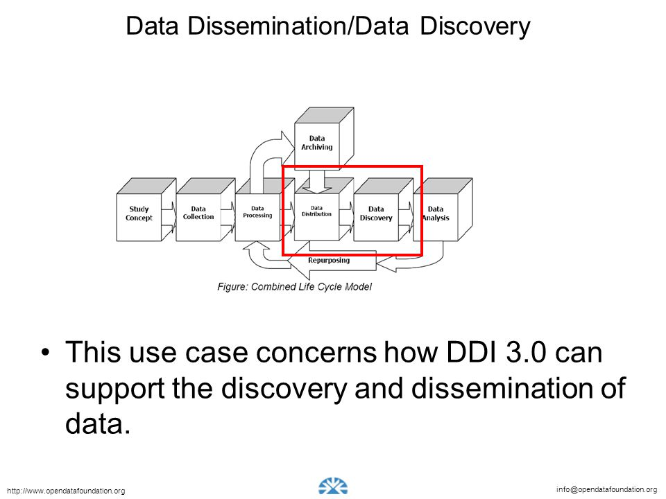 Data Dissemination/Data Discovery