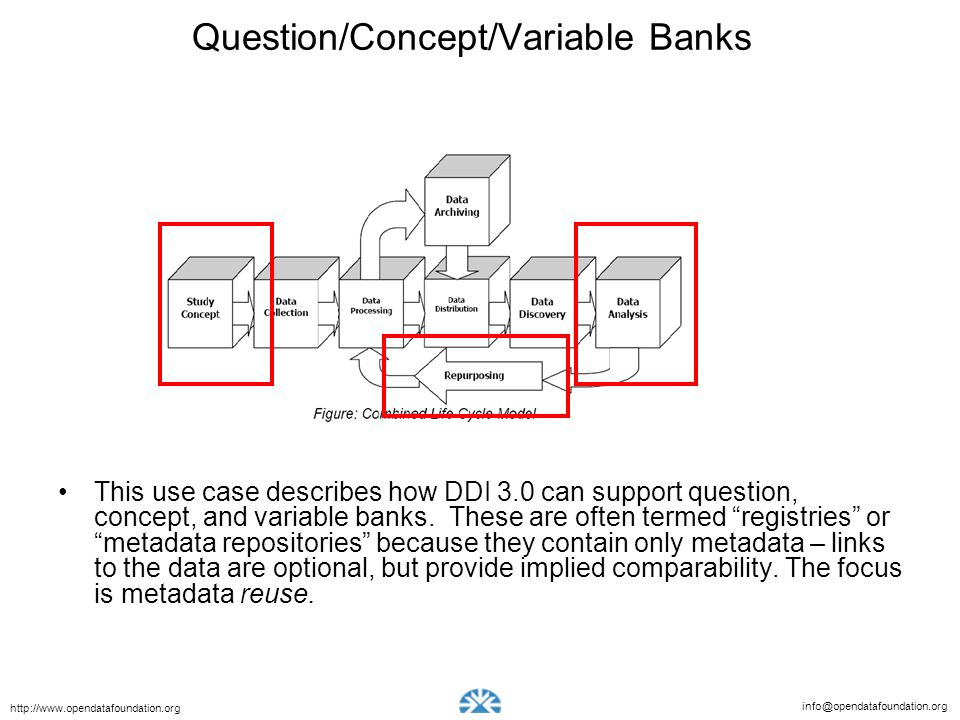 Question/Concept/Variable Banks
