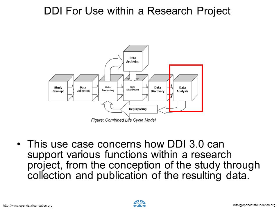DDI For Use within a Research Project