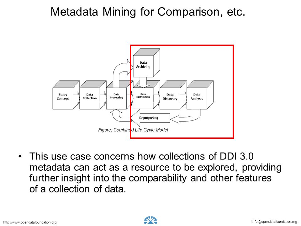 Metadata Mining for Comparison, etc.