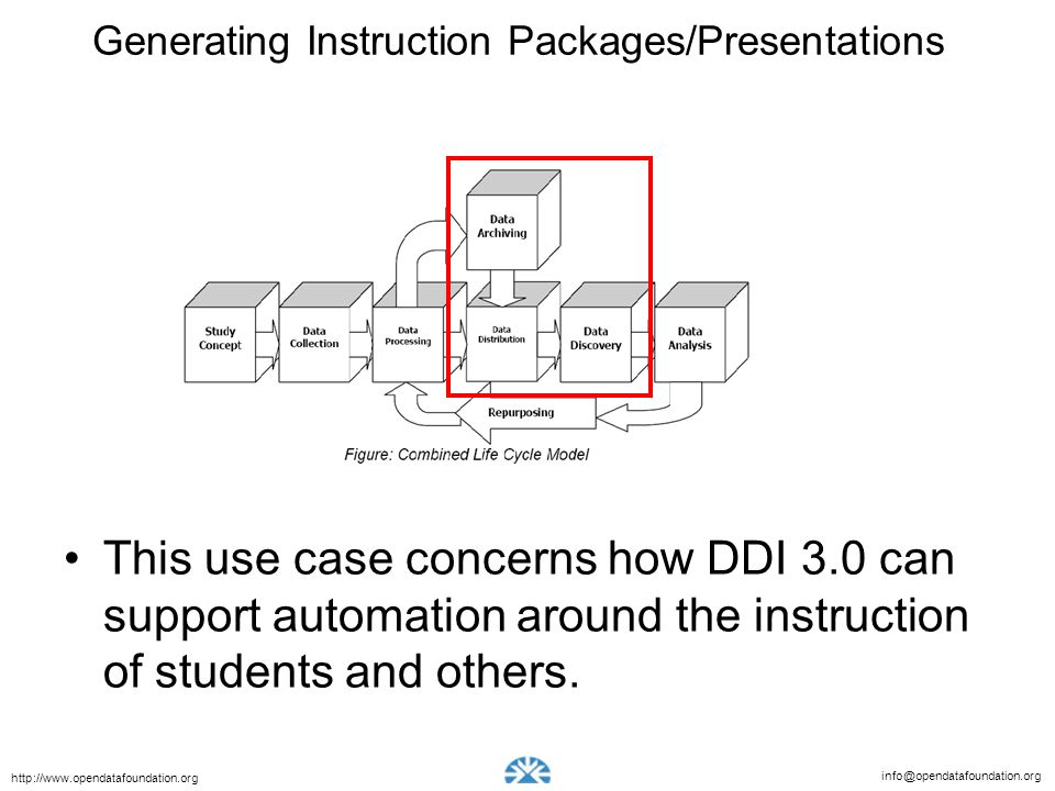 Generating Instruction Packages/Presentations