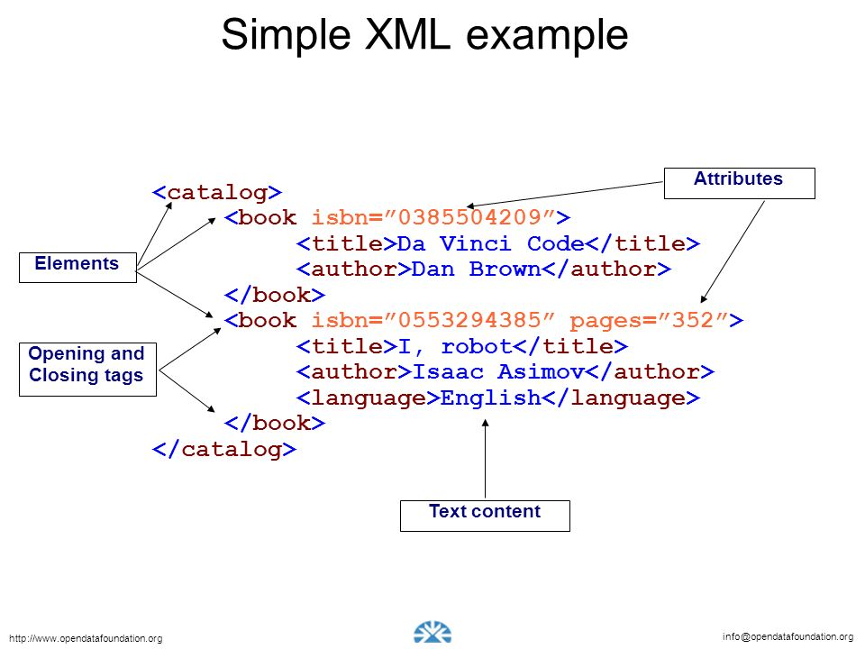 Simple XML example Attributes.