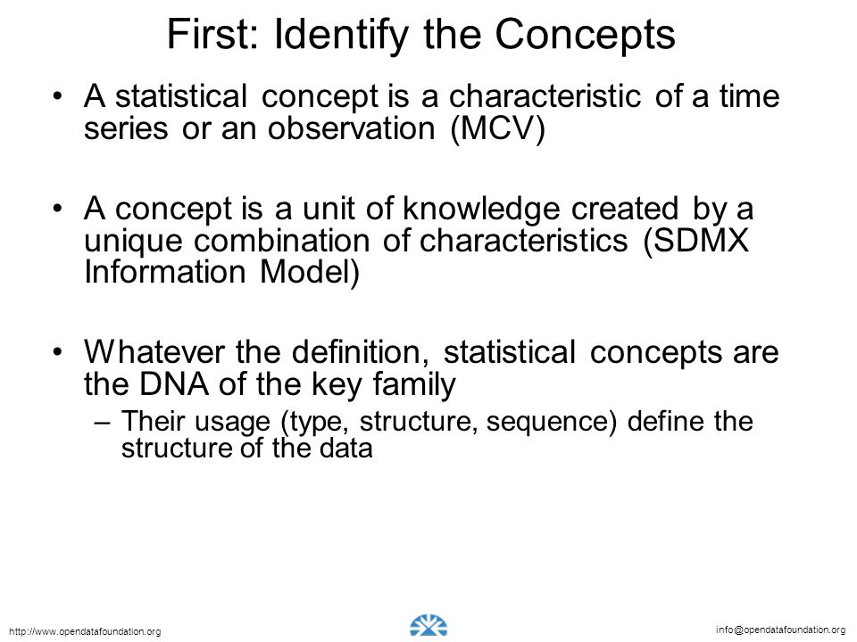 First: Identify the Concepts