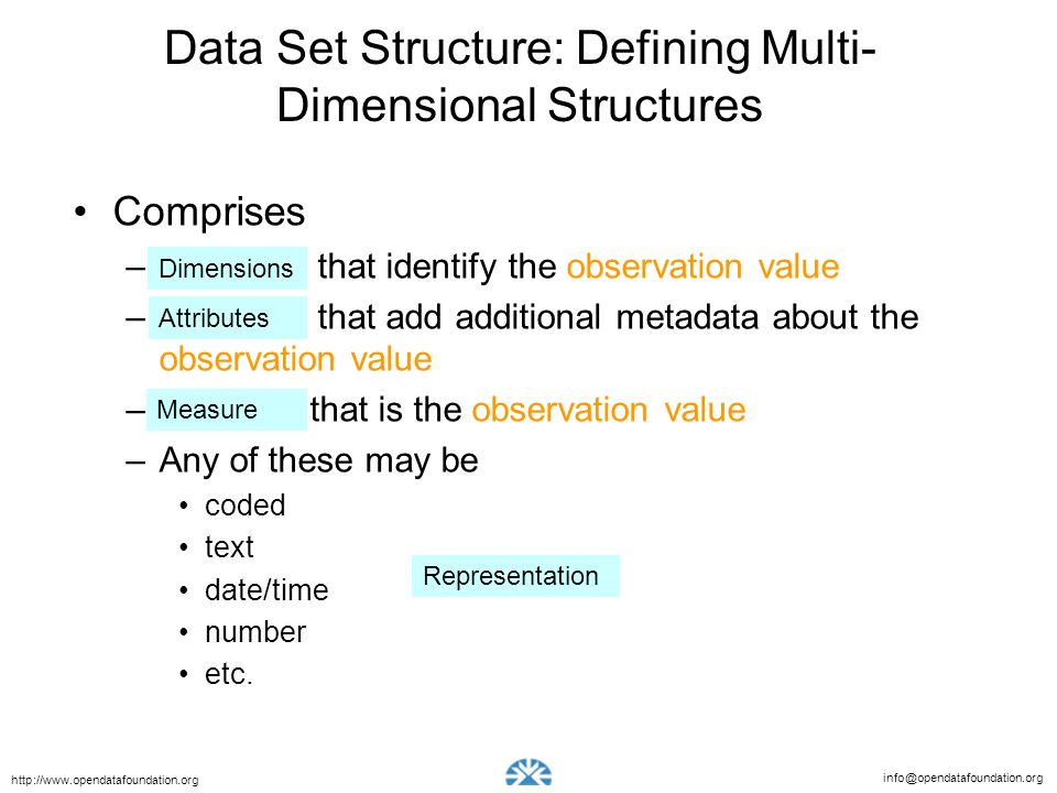 Data Set Structure: Defining Multi-Dimensional Structures